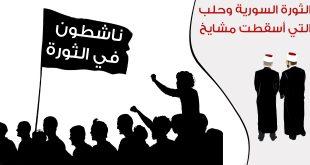 مقالات - الثورة السورية وحلب