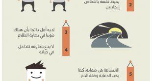 التوعية النوعية - صفات الإيجابيين