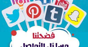 المجتمع المسلم - لقد فضحتنا وسائل التواصل الاجتماعي