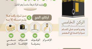 الحج - شروط و أركان و واجبات الحج